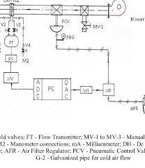 Air Flow Control Valve Schematic Wiring Diagrams