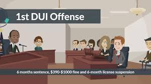 Dui Penalty Chart California Dui Penalties Explained