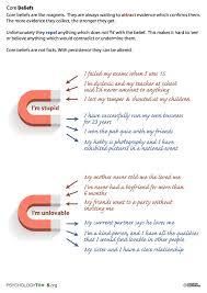 beliefs essay essay about paper cheap essay writing service descriptive essay thesis thesis statement for descriptive essay pass
