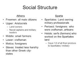 spartan social structure essay essay writing service spartan social structure essay
