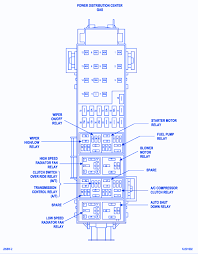 2007 jeep wrangler center gas fuse box diagram wire center \u2022 2008 Jeep Wrangler Fuse Box Diagram at 2006 Jeep Wrangler Fuse Box Diagram