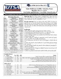 Schedule/Results UTSA (6-6) at Rice (4-7) Tudor Fieldhouse (5,600) •  Houston, Texas Monday, Jan. 4 • 7 p.m. Live Audio: go