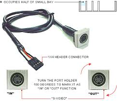 frontx front panel s video cable connect to motherboard header s video internal