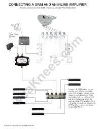 directv whole home dvr wiring diagram free simple tv carlplant directv whole home dvr setup instructions at Wiring For Directv Whole House Dvr Diagram