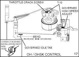 Tecumseh Small Engine Repair Manual Luxury Tecumseh Carburetor ...