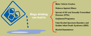 binge drinking effects men day program i have written a research essay on why binge drinking among college students is a problem and how college administrators can go about fixing the issue