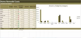 Remodeling Loan Calculator Home Renovation Costs Calculator Excel Template Remodel