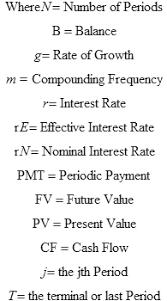 Periodic Payment Formula Financial Formulas Financial Equations And Economic Equations