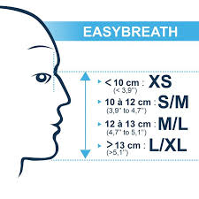 Tribord Easybreath The Most Popular Full Face Snorkel Mask