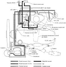 2005 jeep liberty 4wd 3 7l fi sohc 6cyl repair guides vacuum 14 emission control system vacuum diagram 1981 83 z22 49 state except high alt