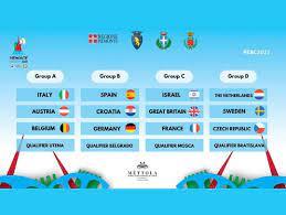 Il calendario dei campionati Europei di baseball che si svolgono a Torino,  Settimo Torinese e Avigliana - Quotidiano Piemontese