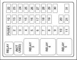 f fuse diagram image wiring diagram 1999 ford f150 fuse box diagram 1999 image wiring on 99 f150 fuse diagram