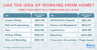 the ultimate salary guide for singaporeans