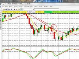5 Minute Chart Day Trading Learn How To Win Day Trading Emini S P 5 Min Chart Trade