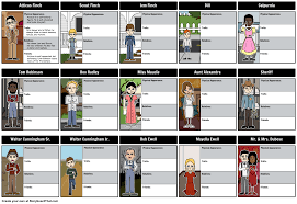 Tkam Character Chart Atticus Character Traits Essay Essay Photo Time