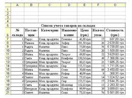 Информатика программирование Работа с таблицей excel как с базой  К спискам в excel предъявляются более строгие требования чем к обычным электронным таблицам Количество столбцов в списке должно быть постоянным