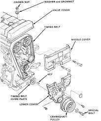 b18b1 wiring diagram ford fuse box diagram 2008 f 650 furthermore 06 ford factory dvd ford fuse box diagram