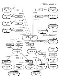 Classful Network Wikipedia