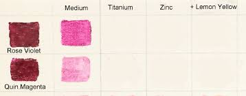 Pink Rose Color Chart How Do You Mix Pink Celebrating Color