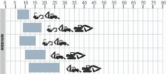 Rud Snow Chain Size Chart Bright Backhoe Size Chart Rud Snow Chains Size Chart Tractor
