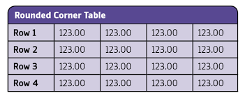 this tutorial will show you how to make fully editable tables with rounded corners in indesign quickly and easily it s actually a bit trickier than you