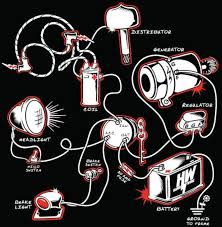 17 best images about sr 250 motors garage and labs wiring diagram kinda digging the white on black