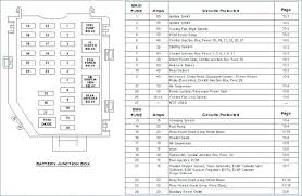 2002 volvo s80 fuse box diagram truck for cool where is the radio in volvo s80 1999 wiring diagram 2002 volvo s80 fuse box location truck diagram for download diagrams wiring
