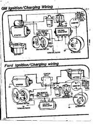 free street rod wiring diagram gm wiring diagrams for dummies free Street Rod Wiring Diagram gm ford charging starting wiring diagrams here is a pin out of gm and ford external street rod wiring diagram with gm column