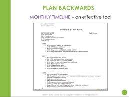 strategic management essay co strategic management essay