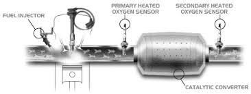 ngk spark plugs tech info oxygen sensors oxygen sensor