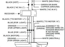 ceiling fan direction for winter summer
