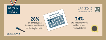 one in four uk employees absent from work due to work induced missingworknohealthbenefits
