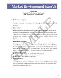 Business Plan Progress Report Template Assessment Example
