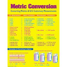 Conversion Chart Chart Metric Conversion Chart