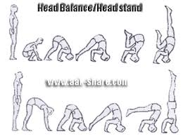 Image result for soal esay head stand