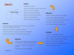 Dmaic Process Improvement Presentationeze