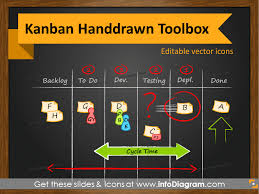 Powerpoint Project Management Templates Unique Handdrawn Kanban Board Template For Powerpoint 94 Chalk Icons