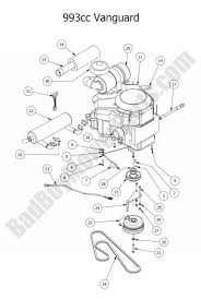 electric wiring diagram for bad boy mower bad boy buggy wiring electric wiring diagram for bad boy mower wiring diagram for bad boy mower wiring home