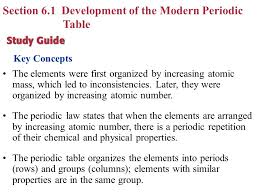 Chapter 6 Periodic Table & Periodic Law - ppt video online download