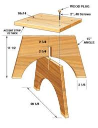 woodworking project plans for beginners. small wood projects to make projects-how find the best woodworking project plans for beginners w