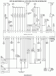 dodge charger headlight wiring diagram wiring diagram wiring diagram for a 1998 toyota ry the