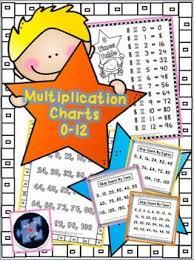 Multiplication Charts My Classroom Creations