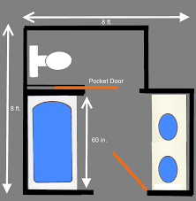 Bathroom Floor Plan Visual Guide To 15 Bathroom Floor Plans Toilets Pocket Doors