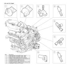 jaguar x type towbar wiring diagram wiring diagram and schematic easy simple jaguar x type wiring diagram