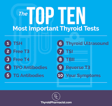 Thyroid Conversion Chart Central Drugs Top 10 Thyroid Tests Dr Izabella Wentz