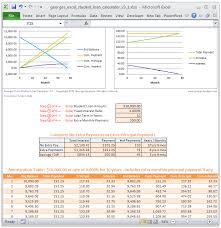 Student Loan Calculator With Amortization Table