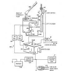 lift gate wiring harnes diagram lift gate wiring harness diagram lift gate wiring harness diagram wiring diagram portal switches wiring diagram liftgate wiring diagram