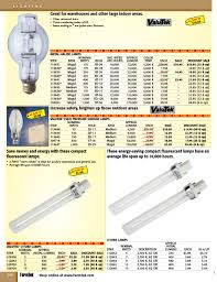 4 Foot Fluorescent Light Amp Draw Farmtek1180 Pages 251 300 Text Version Pubhtml5