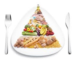 Diet Chart For Kidney Transplant Patients Diet And Nutrition Nephcure Kidney International
