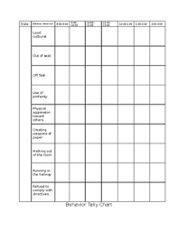 Behavior Tally Chart Printable Behavior Tally Charts Worksheets Teaching Resources Tpt